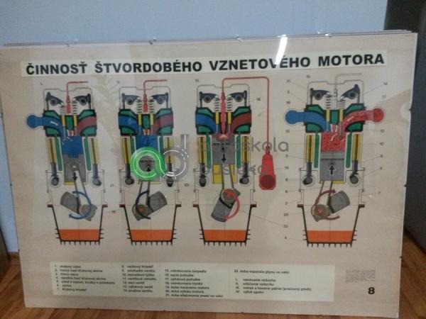 Obrázok 2D modelu štvordobého vznetového motora