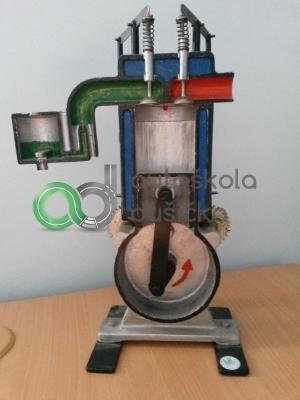 3D model konštrukcie štvordobého benzinového motora